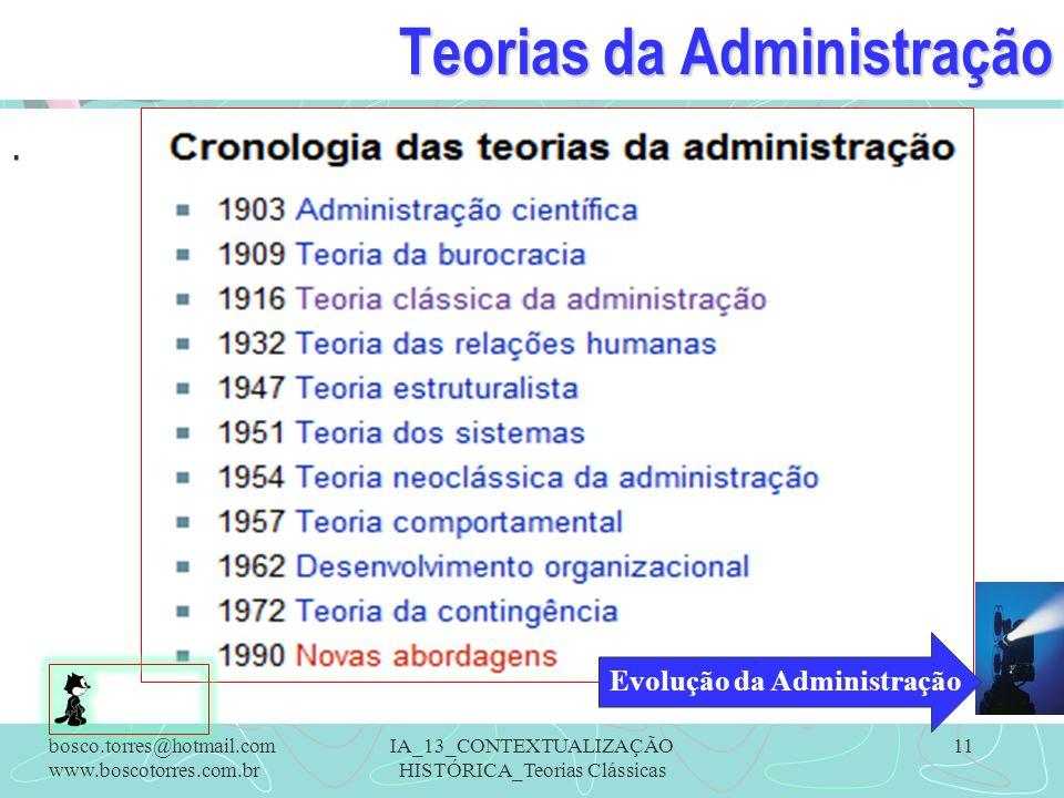 Teorias da Administração. bosco.torres@hotmail.com www.boscotorres.com.br IA_13_CONTEXTUALIZAÇÃO HISTÓRICA_Teorias Clássicas 11 Evolução da Administra