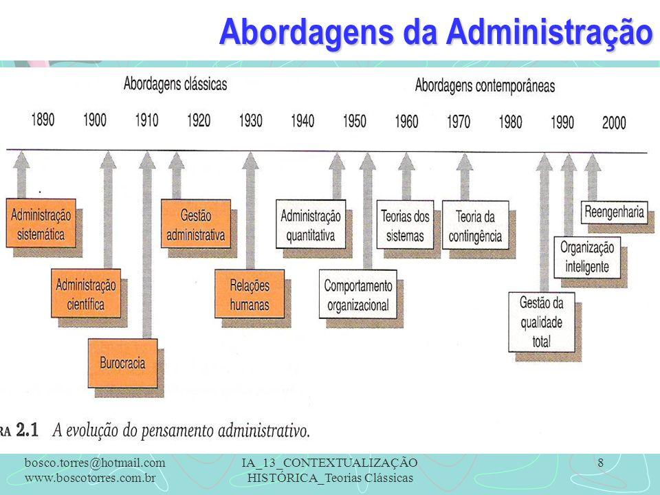 8 Abordagens da Administração. IA_13_CONTEXTUALIZAÇÃO HISTÓRICA_Teorias Clássicas bosco.torres@hotmail.com www.boscotorres.com.br