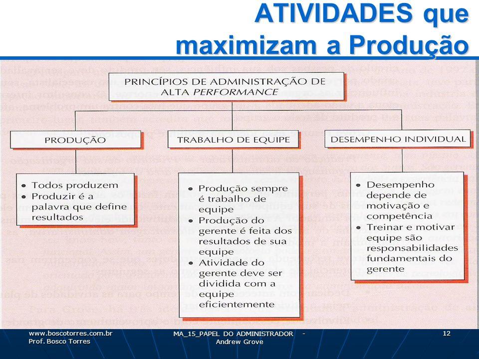 MA_15_PAPEL DO ADMINISTRADOR - Andrew Grove 12 ATIVIDADES que maximizam a Produção. www.boscotorres.com.br Prof. Bosco Torres