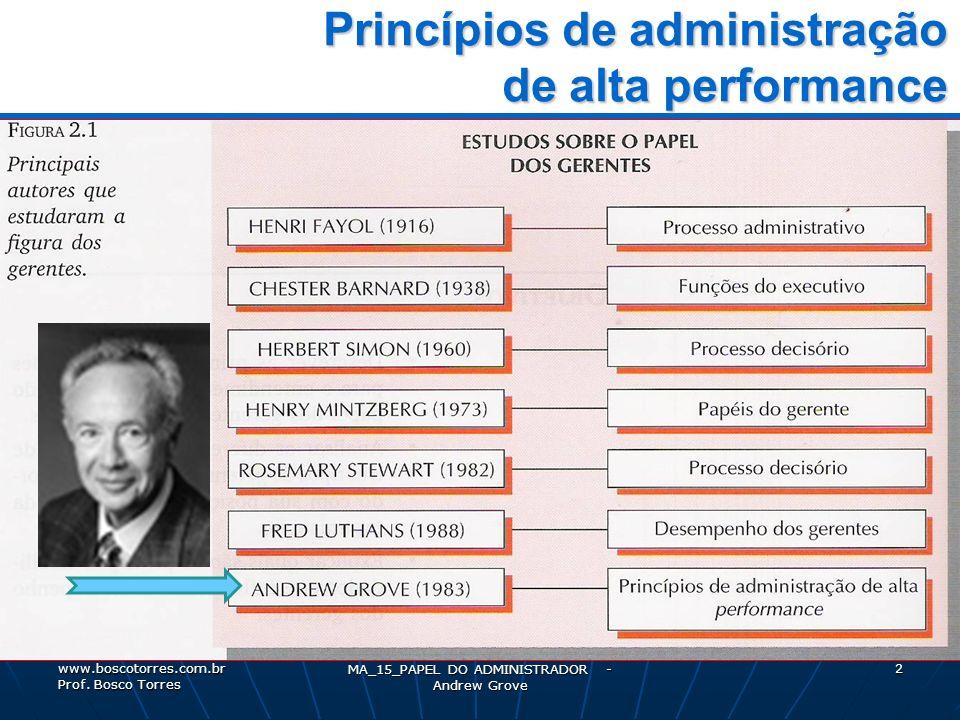 MA_15_PAPEL DO ADMINISTRADOR - Andrew Grove 2 Princípios de administração de alta performance Princípios de administração de alta performance. www.bos