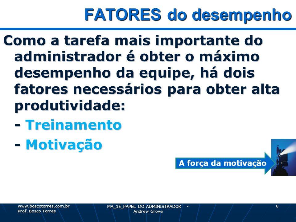 MA_15_PAPEL DO ADMINISTRADOR - Andrew Grove 6 FATORES do desempenho FATORES do desempenho Como a tarefa mais importante do administrador é obter o máx