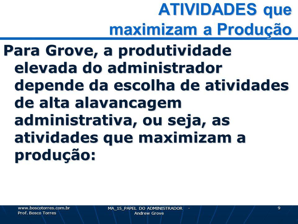 MA_15_PAPEL DO ADMINISTRADOR - Andrew Grove 10 ATIVIDADES que maximizam a Produção 1 – Eficiência na função PLANEJAR Dedicar-se, com antecedência de tempo, às tividades de planejamento (planejar a atividade de planejar).