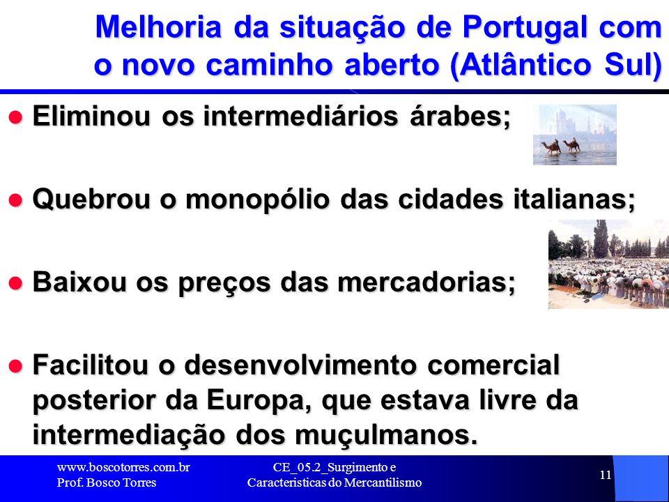 CE_05.2_Surgimento e Caracteristicas do Mercantilismo 11 Melhoria da situação de Portugal com o novo caminho aberto (Atlântico Sul) Eliminou os interm