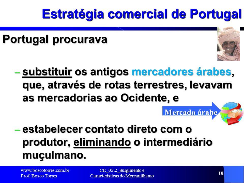 CE_05.2_Surgimento e Caracteristicas do Mercantilismo 18 Estratégia comercial de Portugal Portugal procurava – substituir os antigos mercadores árabes