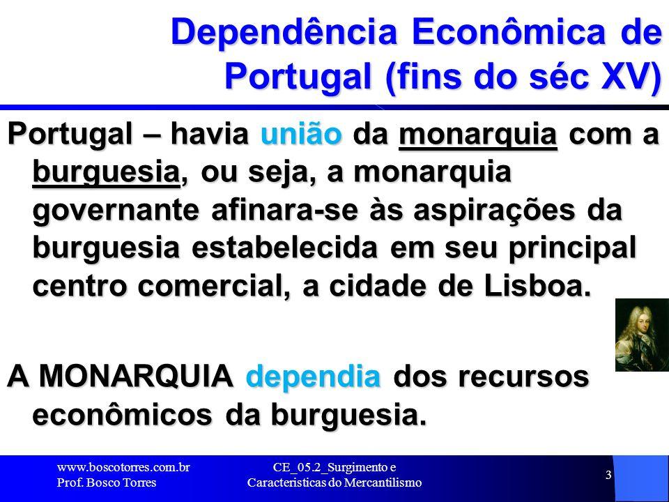 CE_05.2_Surgimento e Caracteristicas do Mercantilismo 3 Dependência Econômica de Portugal (fins do séc XV) Portugal – havia união da monarquia com a b