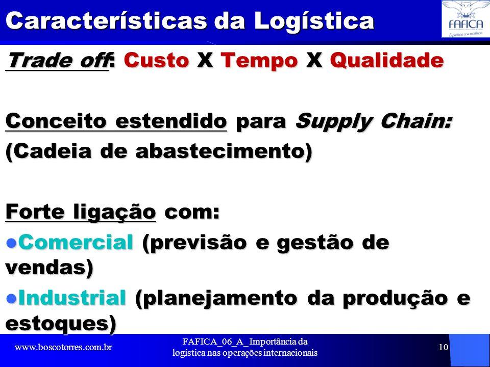 Características da Logística Trade off: Custo X Tempo X Qualidade Conceito estendido para Supply Chain: (Cadeia de abastecimento) Forte ligação com: C