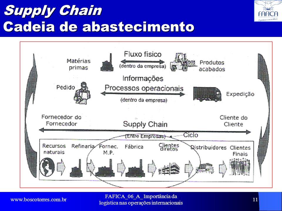 Supply Chain Cadeia de abastecimento. www.boscotorres.com.br FAFICA_06_A_ Importância da logística nas operações internacionais 11