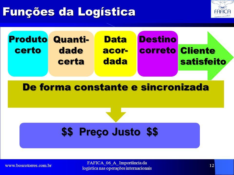 Funções da Logística. www.boscotorres.com.br FAFICA_06_A_ Importância da logística nas operações internacionais 12 ProdutocertoQuanti-dadecertaDataaco