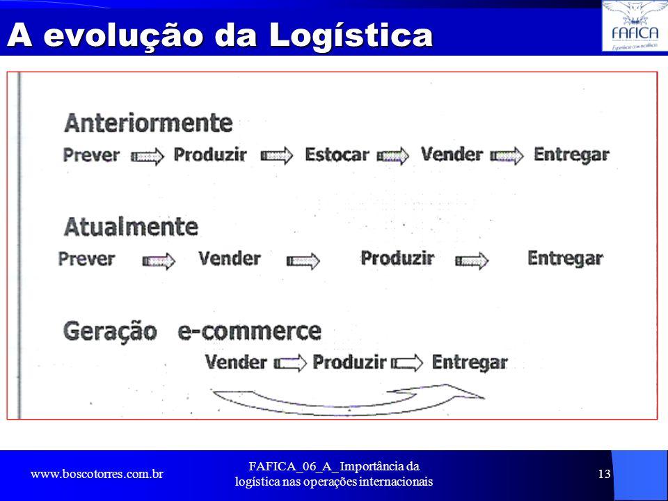 A evolução da Logística. www.boscotorres.com.br FAFICA_06_A_ Importância da logística nas operações internacionais 13