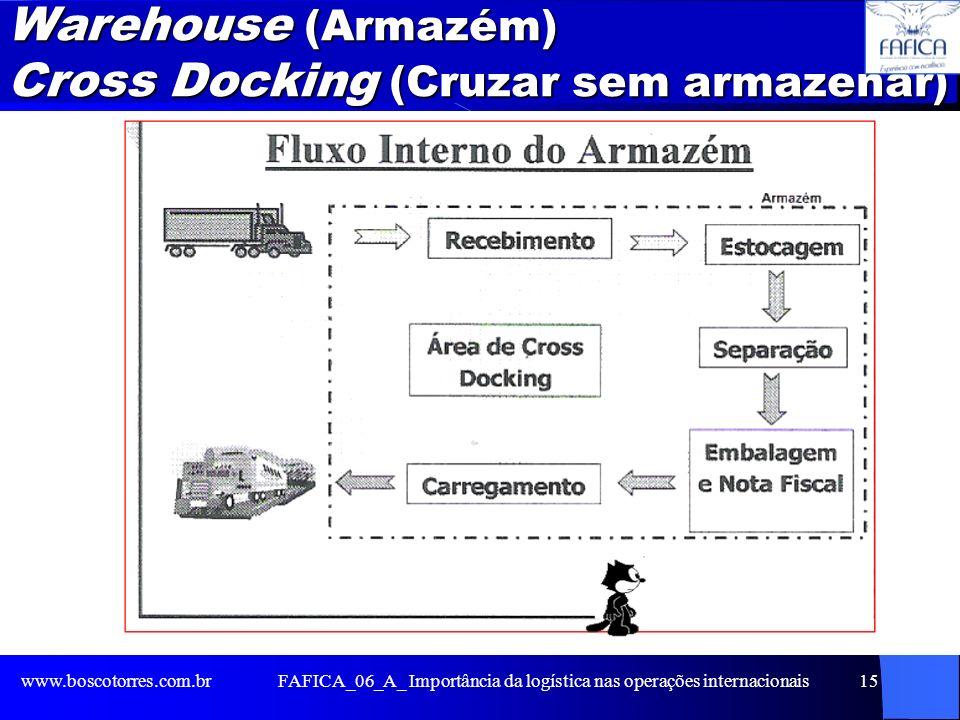 Warehouse (Armazém) Cross Docking (Cruzar sem armazenar). www.boscotorres.com.brFAFICA_06_A_ Importância da logística nas operações internacionais15