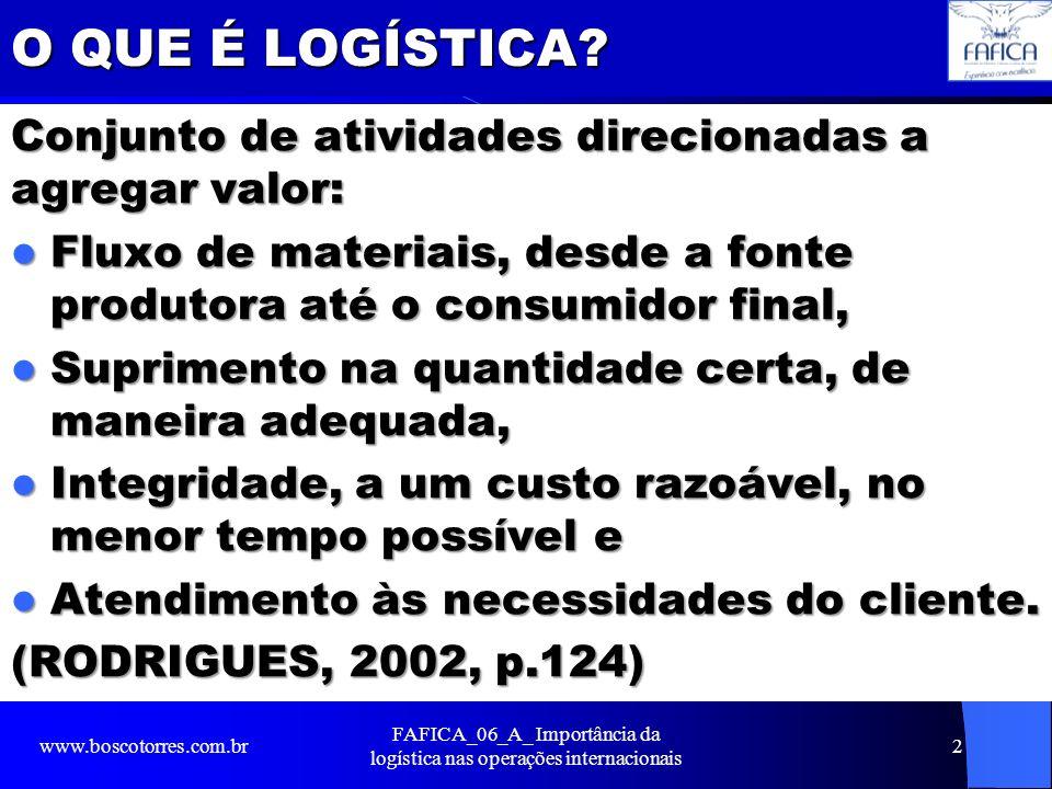 Importância da logística As empresas estão investindo muito em logística para obter economia e ganhar produtividade.