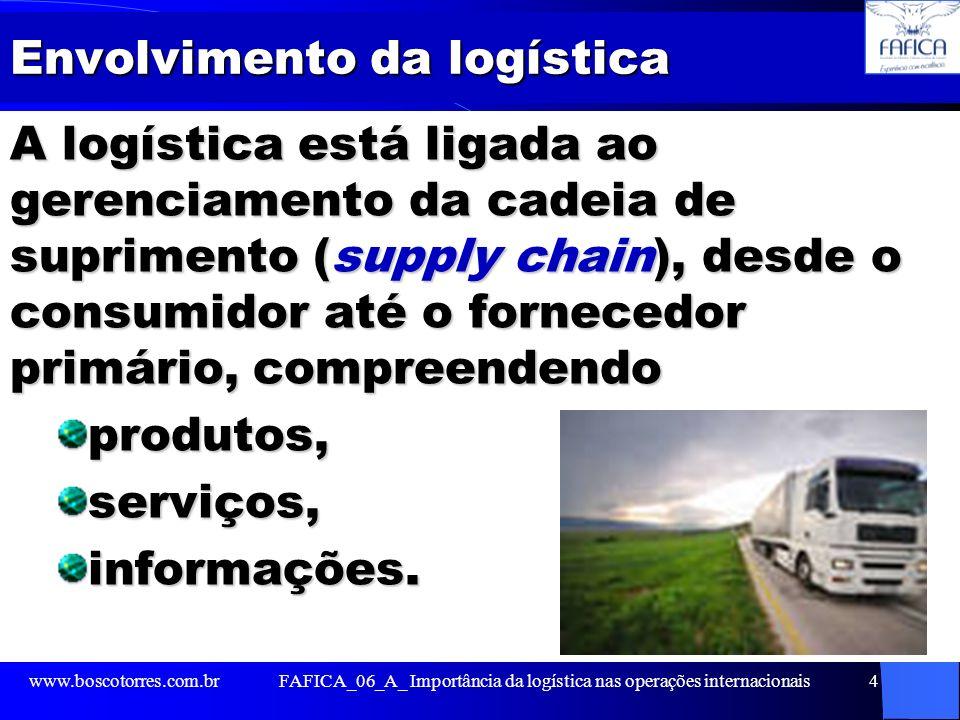 Envolvimento da logística A logística está ligada ao gerenciamento da cadeia de suprimento (supply chain), desde o consumidor até o fornecedor primári