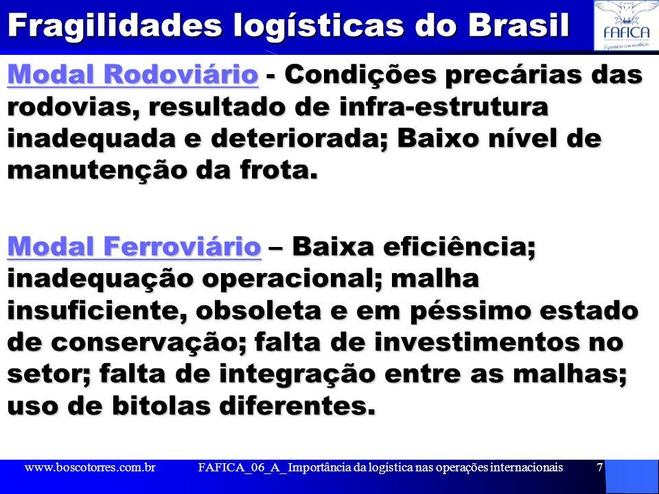 Fragilidades logísticas do Brasil Modal Marítimo – desorganização e excesso de burocracia dos portos; grandes filas de caminhões; longas esperas de navios para atracação; não-cumprimento dos prazos de entrega ao exterior; custos elevados; ineficiências e inadequação da infra-estrutura.