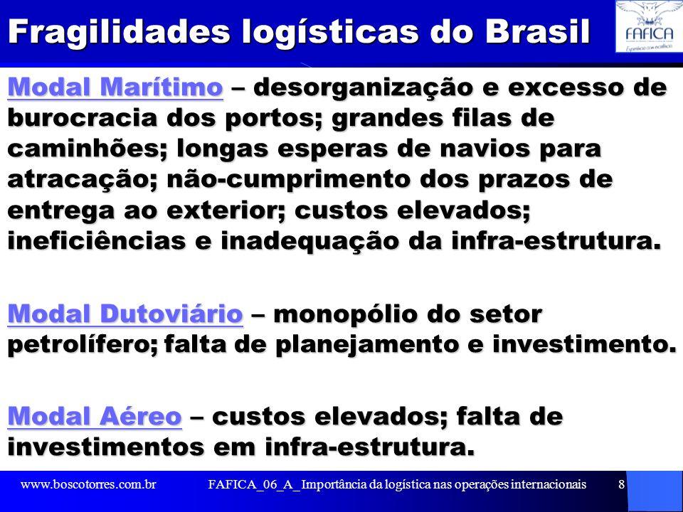 Fragilidades logísticas do Brasil Modal Marítimo – desorganização e excesso de burocracia dos portos; grandes filas de caminhões; longas esperas de na