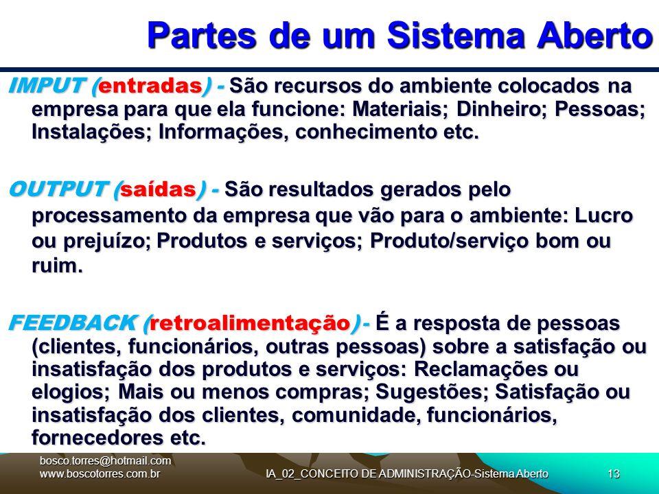 IA_02_CONCEITO DE ADMINISTRAÇÃO-Sistema Aberto13 Partes de um Sistema Aberto IMPUT (entradas) - São recursos do ambiente colocados na empresa para que