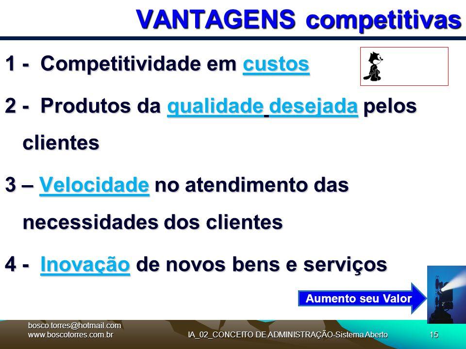 IA_02_CONCEITO DE ADMINISTRAÇÃO-Sistema Aberto15 VANTAGENS competitivas 1 - Competitividade em custos 2 - Produtos da qualidade desejada pelos cliente