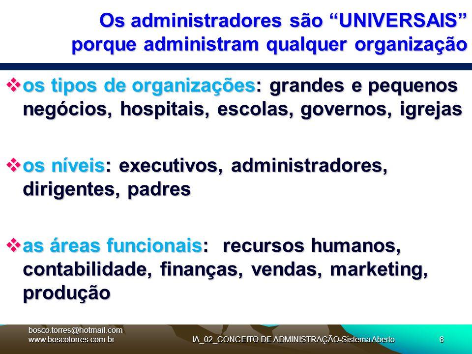 IA_02_CONCEITO DE ADMINISTRAÇÃO-Sistema Aberto6 Os administradores são UNIVERSAIS porque administram qualquer organização os tipos de organizações: gr