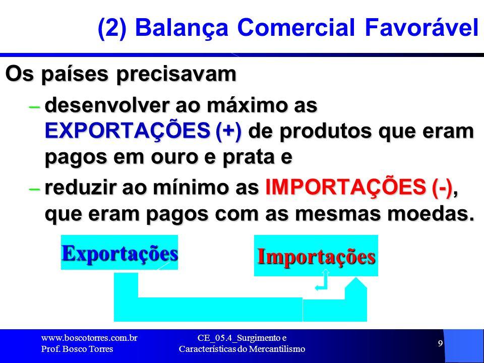 CE_05.4_Surgimento e Características do Mercantilismo 9 (2) Balança Comercial Favorável Os países precisavam – desenvolver ao máximo as EXPORTAÇÕES (+
