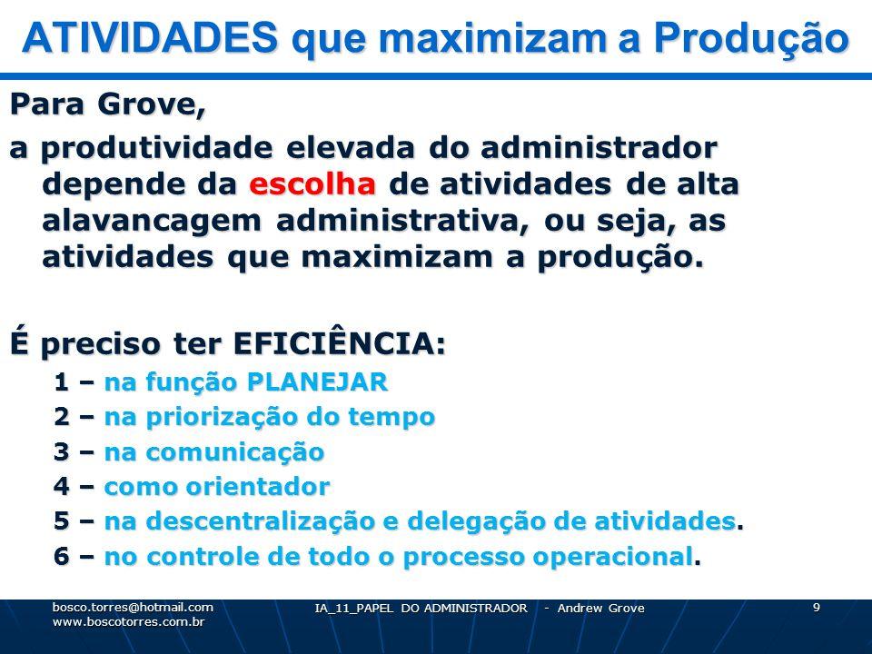 IA_11_PAPEL DO ADMINISTRADOR - Andrew Grove 10 ATIVIDADES que maximizam a Produção 1 – Eficiência na função PLANEJAR - Dedicar-se, com antecedência de tempo, às tividades de planejamento (planejar a atividade de planejar).