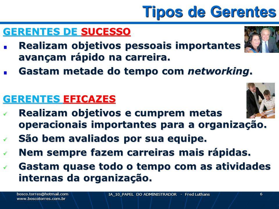 IA_10_PAPEL DO ADMINISTRADOR - Fred Luthans 6 Tipos de Gerentes Tipos de Gerentes GERENTES DE SUCESSO Realizam objetivos pessoais importantes e avançam rápido na carreira.