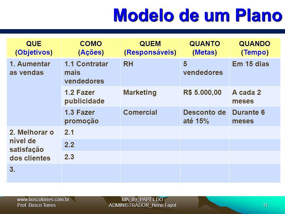 Modelo de um Plano.www.boscotorres.com.br Prof.