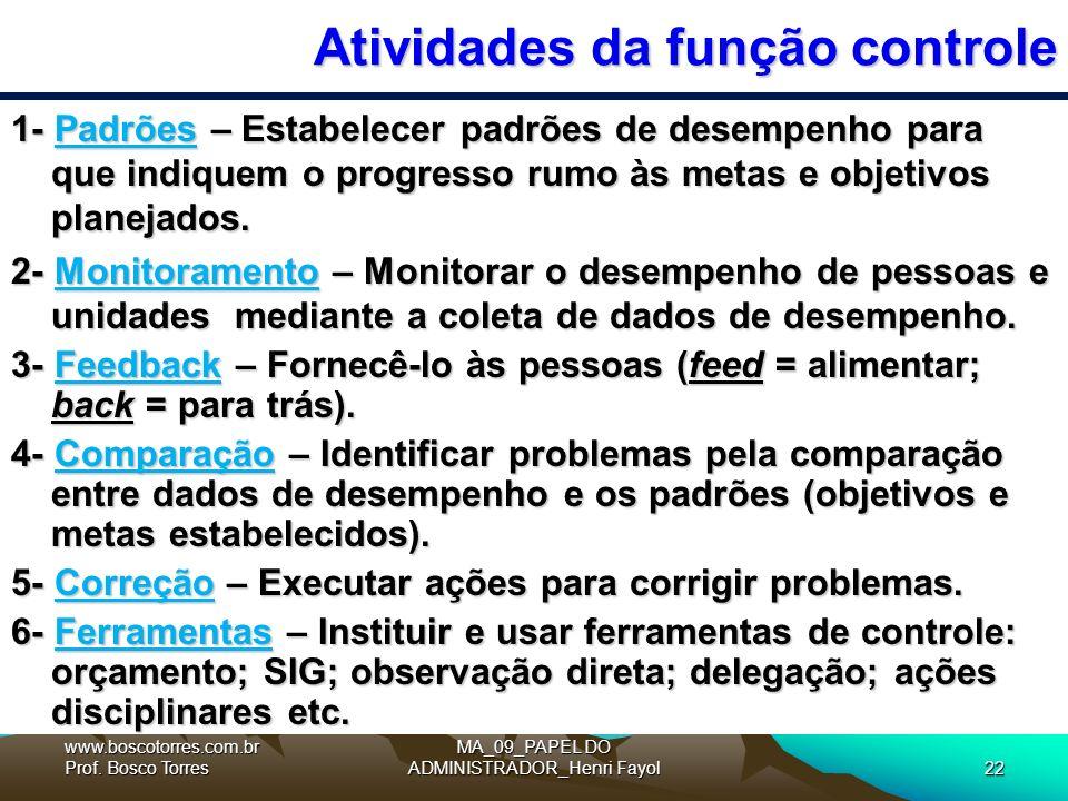 MA_09_PAPEL DO ADMINISTRADOR_Henri Fayol22 Atividades da função controle 1- Padrões – Estabelecer padrões de desempenho para que indiquem o progresso rumo às metas e objetivos planejados.