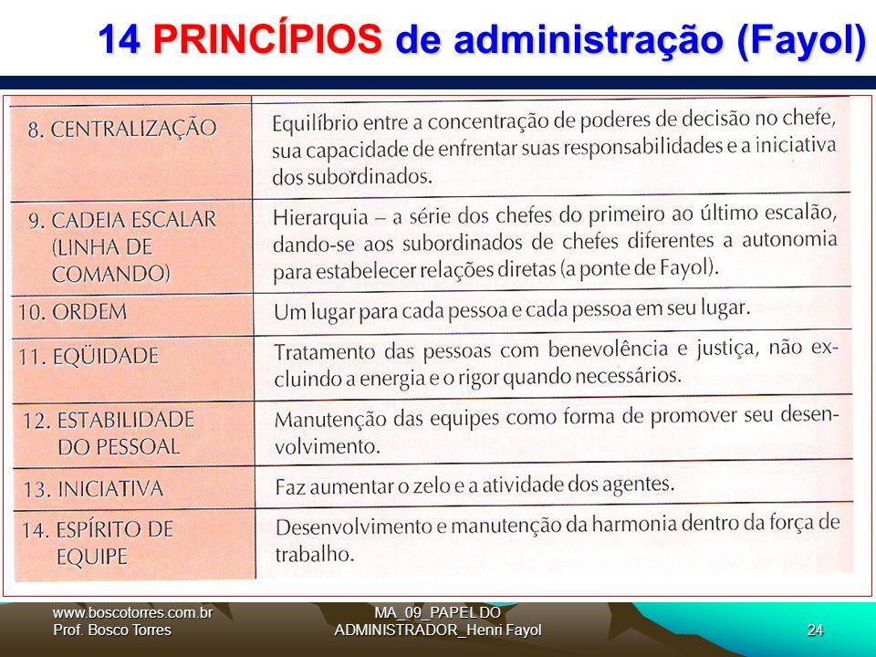 14 PRINCÍPIOS de administração (Fayol).www.boscotorres.com.br Prof.