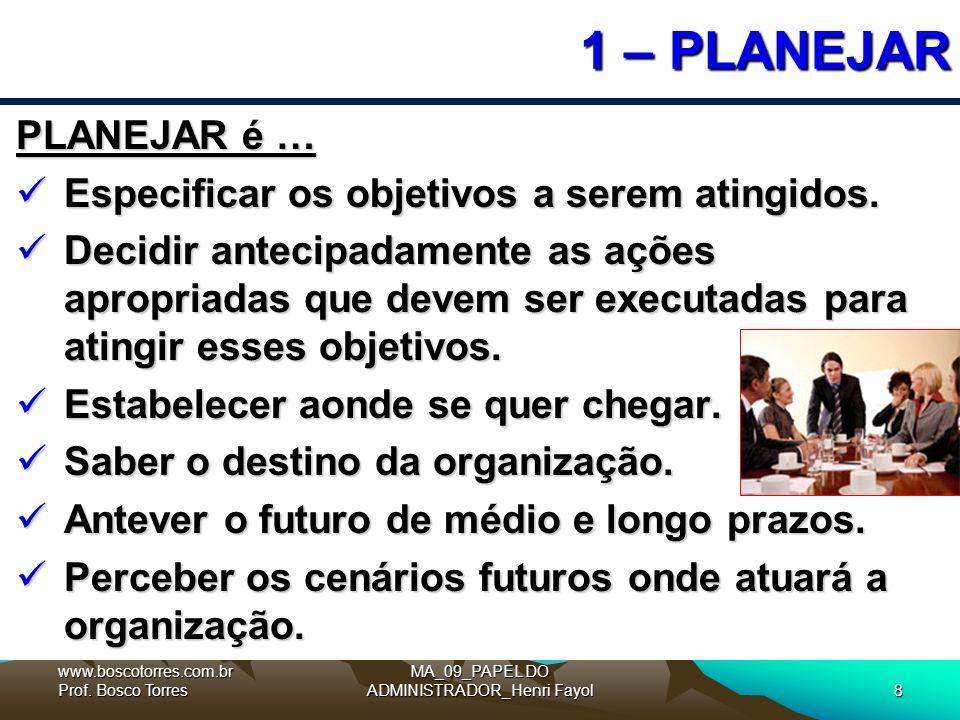 MA_09_PAPEL DO ADMINISTRADOR_Henri Fayol19 O que as empresas VALORIZAM e o que DETESTAM nos funcionários?.