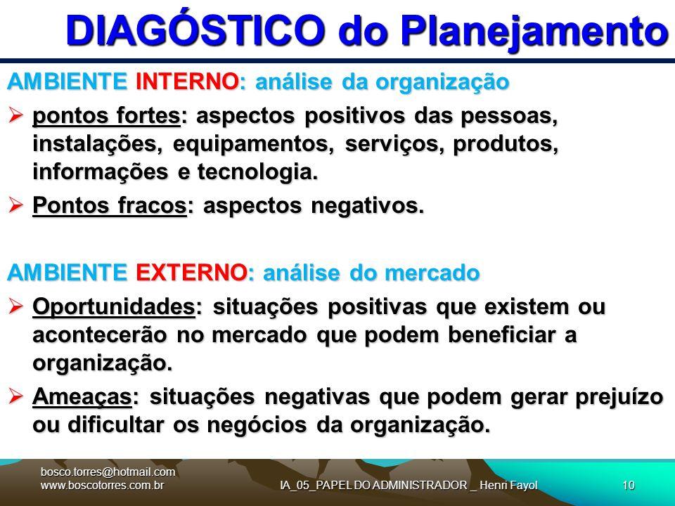 DIAGÓSTICO do Planejamento AMBIENTE INTERNO: análise da organização pontos fortes: aspectos positivos das pessoas, instalações, equipamentos, serviços