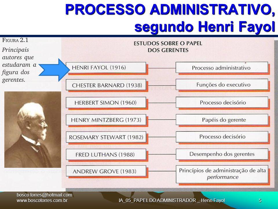 PROCESSO ADMINISTRATIVO, segundo Henri Fayol. IA_05_PAPEL DO ADMINISTRADOR _ Henri Fayol5 bosco.torres@hotmail.com www.boscotorres.com.br