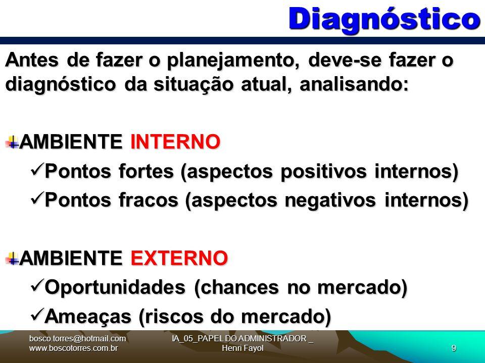 Diagnóstico Antes de fazer o planejamento, deve-se fazer o diagnóstico da situação atual, analisando: AMBIENTE INTERNO Pontos fortes (aspectos positiv