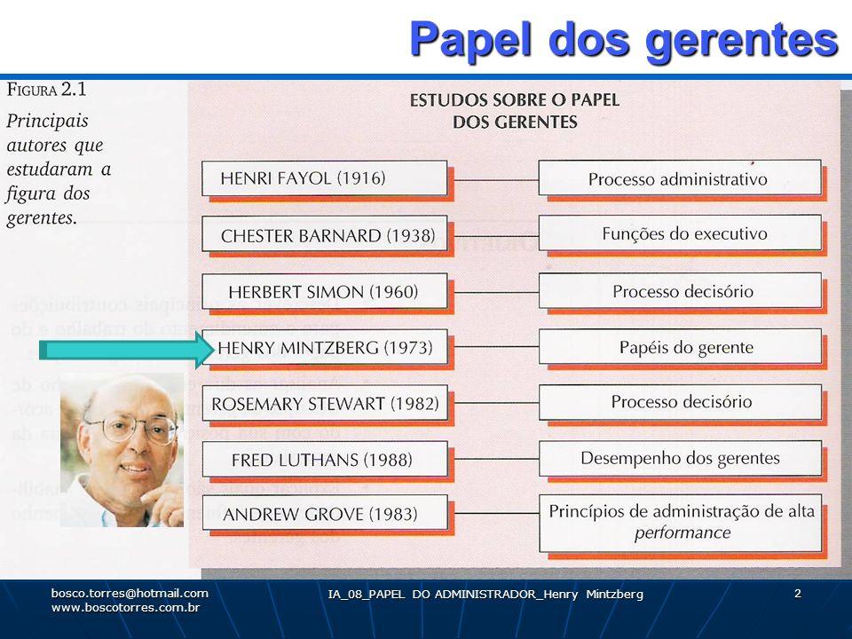 IA_08_PAPEL DO ADMINISTRADOR_Henry Mintzberg 2 Papel dos gerentes Papel dos gerentes. bosco.torres@hotmail.com www.boscotorres.com.br