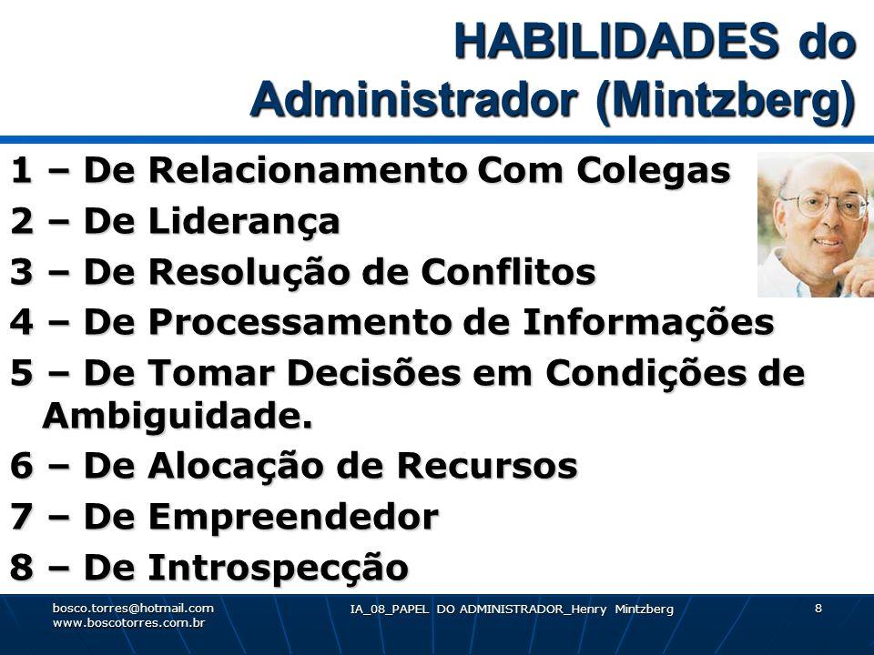 HABILIDADES do Administrador (Mintzberg) 1 – De Relacionamento Com Colegas 2 – De Liderança 3 – De Resolução de Conflitos 4 – De Processamento de Info
