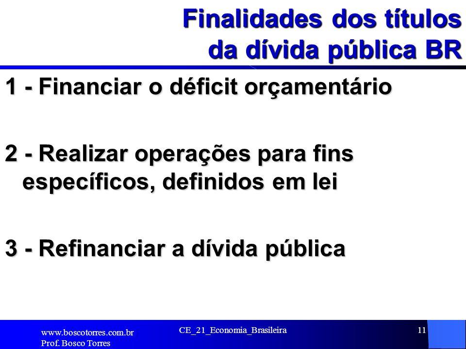 Finalidades dos títulos da dívida pública BR 1 - Financiar o déficit orçamentário 2 - Realizar operações para fins específicos, definidos em lei 3 - Refinanciar a dívida pública www.boscotorres.com.br Prof.