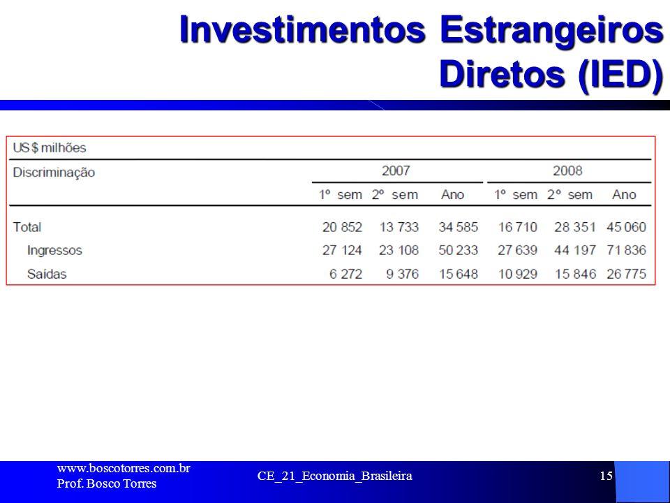 Investimentos Estrangeiros Diretos (IED). www.boscotorres.com.br Prof. Bosco Torres CE_21_Economia_Brasileira15
