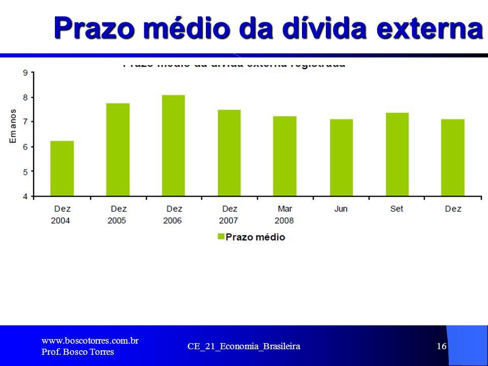 Prazo médio da dívida externa. www.boscotorres.com.br Prof. Bosco Torres CE_21_Economia_Brasileira16