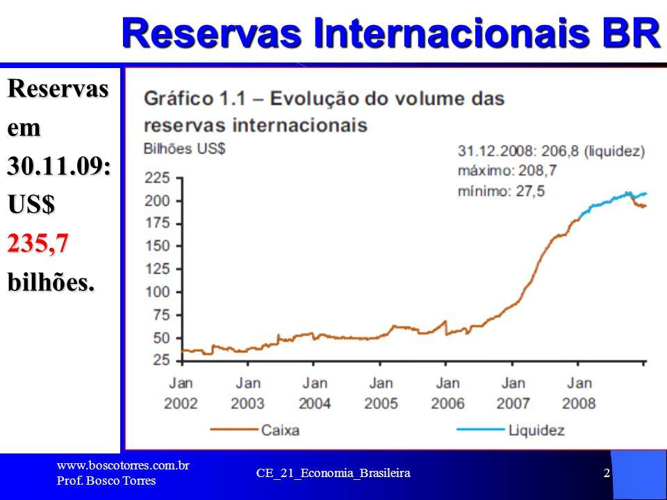 Reservas Internacionais BR Reservasem30.11.09:US$235,7bilhões. www.boscotorres.com.br Prof. Bosco Torres CE_21_Economia_Brasileira2