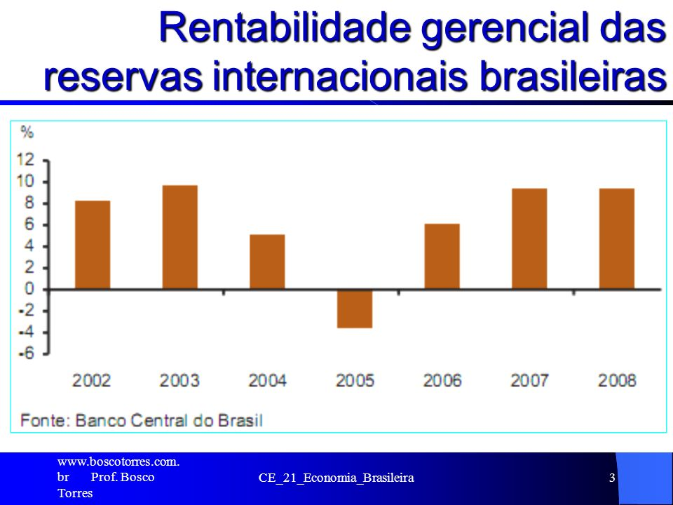 Rentabilidade gerencial das reservas internacionais brasileiras.. www.boscotorres.com. br Prof. Bosco Torres CE_21_Economia_Brasileira3