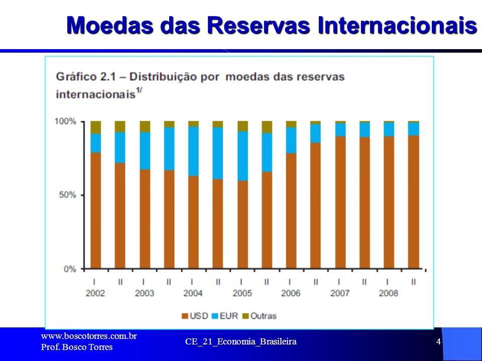 Moedas das Reservas Internacionais. www.boscotorres.com.br Prof. Bosco Torres CE_21_Economia_Brasileira4