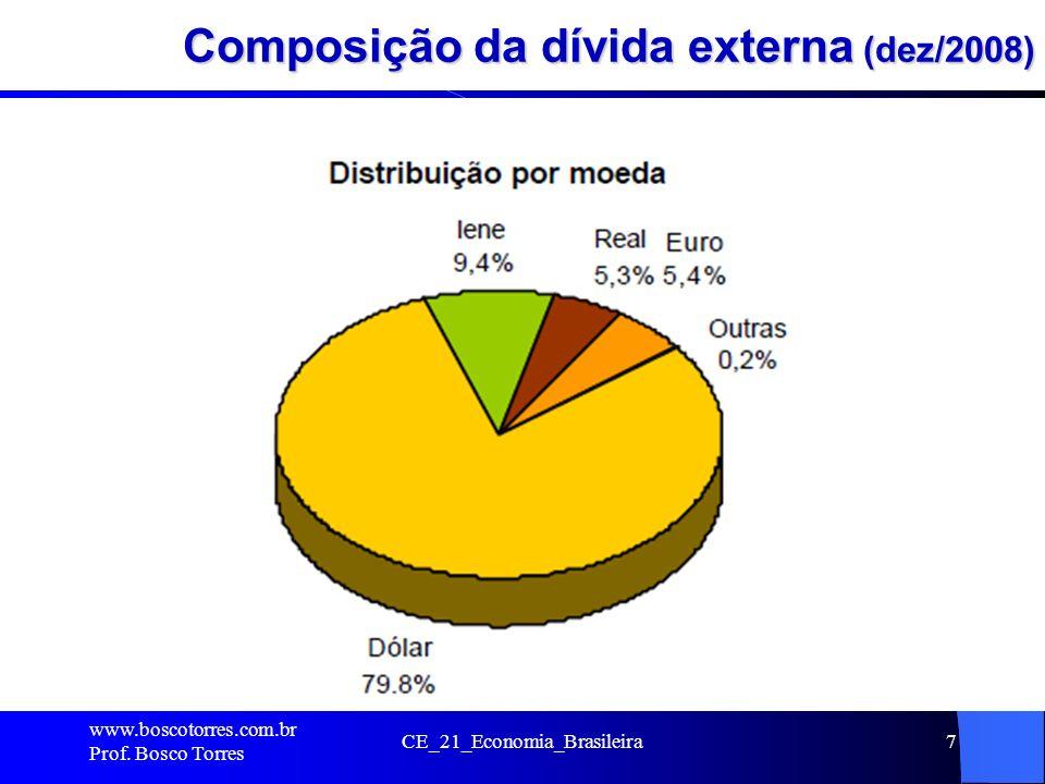 Composição da dívida externa (dez/2008). www.boscotorres.com.br Prof. Bosco Torres CE_21_Economia_Brasileira7