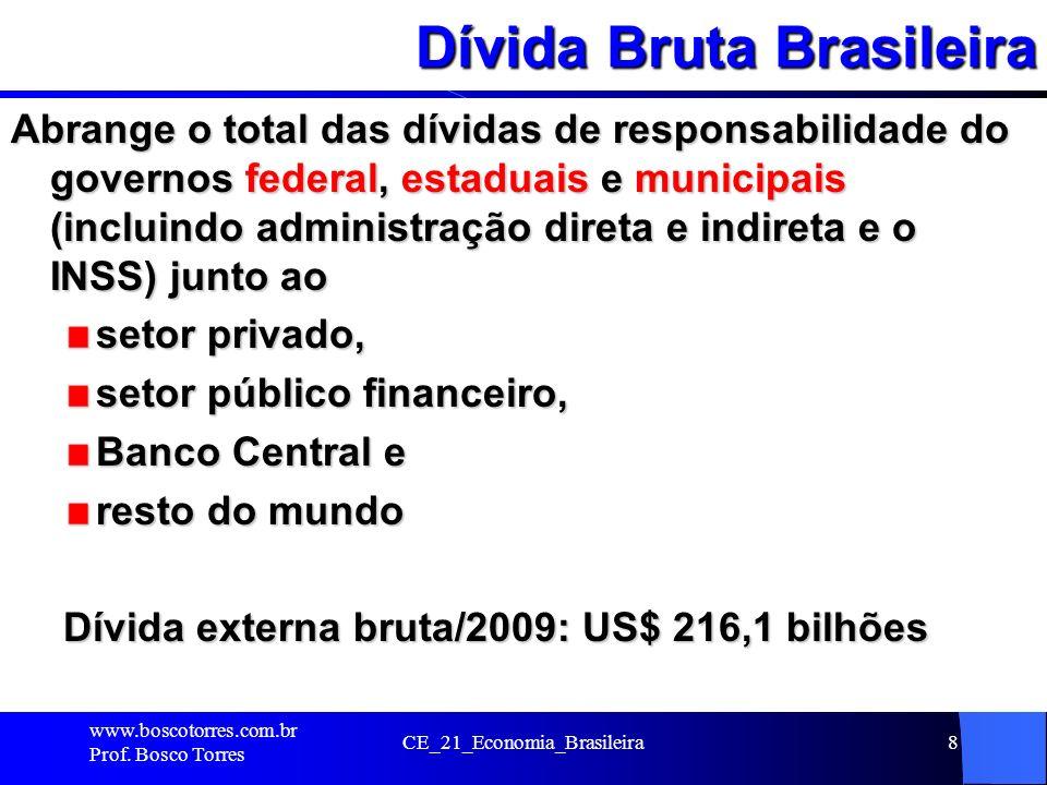 Dívida Bruta Brasileira Abrange o total das dívidas de responsabilidade do governos federal, estaduais e municipais (incluindo administração direta e