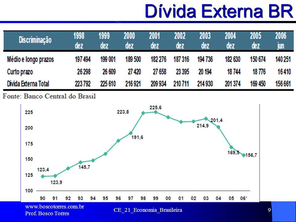 Previdência social. www.boscotorres.com.br Prof. Bosco Torres CE_21_Economia_Brasileira20