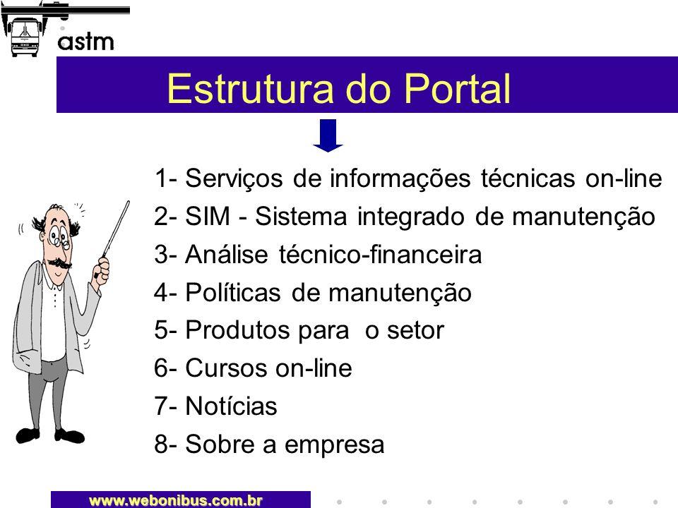 Estrutura do Portal 1- Serviços de informações técnicas on-line 2- SIM - Sistema integrado de manutenção 3- Análise técnico-financeira 4- Políticas de manutenção 5- Produtos para o setor 6- Cursos on-line 7- Notícias 8- Sobre a empresa www.webonibus.com.br