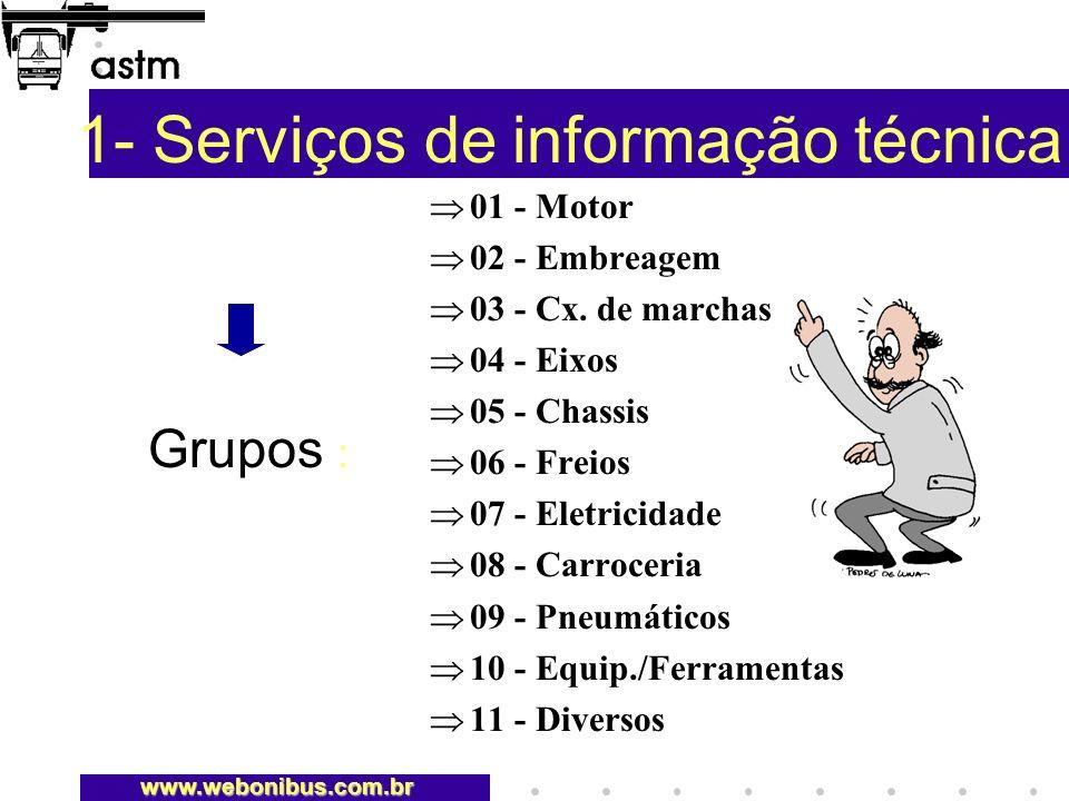 1- Serviços de informação técnica 0 1 - Motor 0 2 - Embreagem 0 3 - Cx.