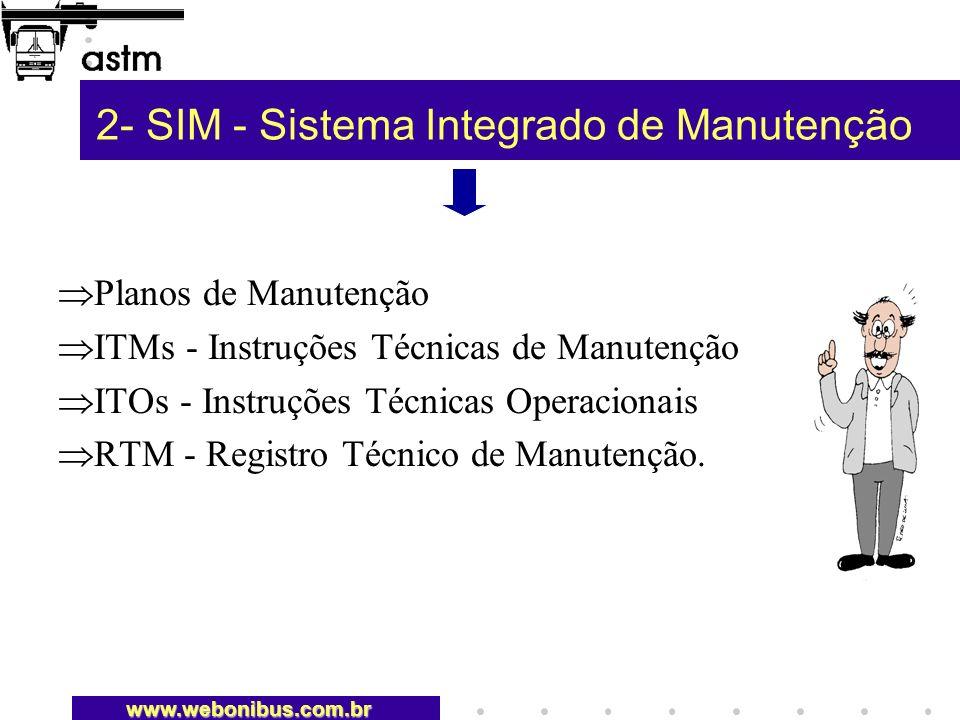 2- SIM - Sistema Integrado de Manutenção Planos de Manutenção ITMs - Instruções Técnicas de Manutenção ITOs - Instruções Técnicas Operacionais RTM - Registro Técnico de Manutenção.