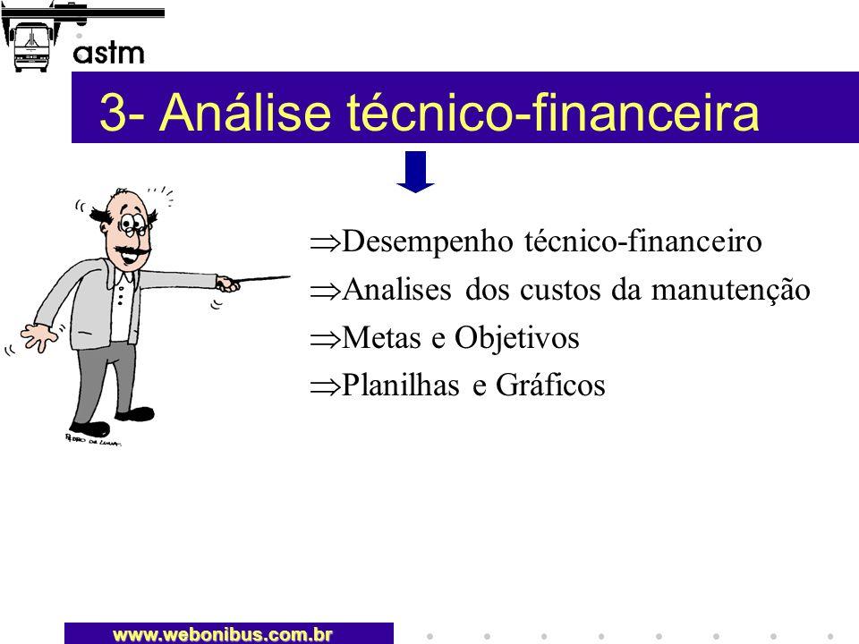 3- Análise técnico-financeira Desempenho técnico-financeiro Analises dos custos da manutenção Metas e Objetivos Planilhas e Gráficos www.webonibus.com.br