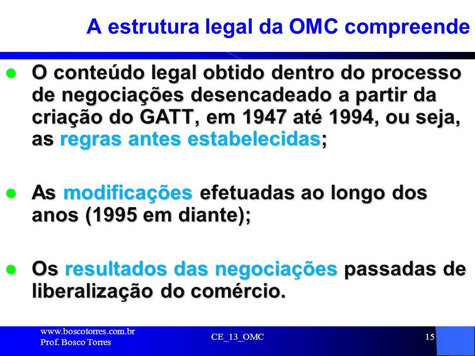 CE_13_OMC15 A estrutura legal da OMC compreende O conteúdo legal obtido dentro do processo de negociações desencadeado a partir da criação do GATT, em