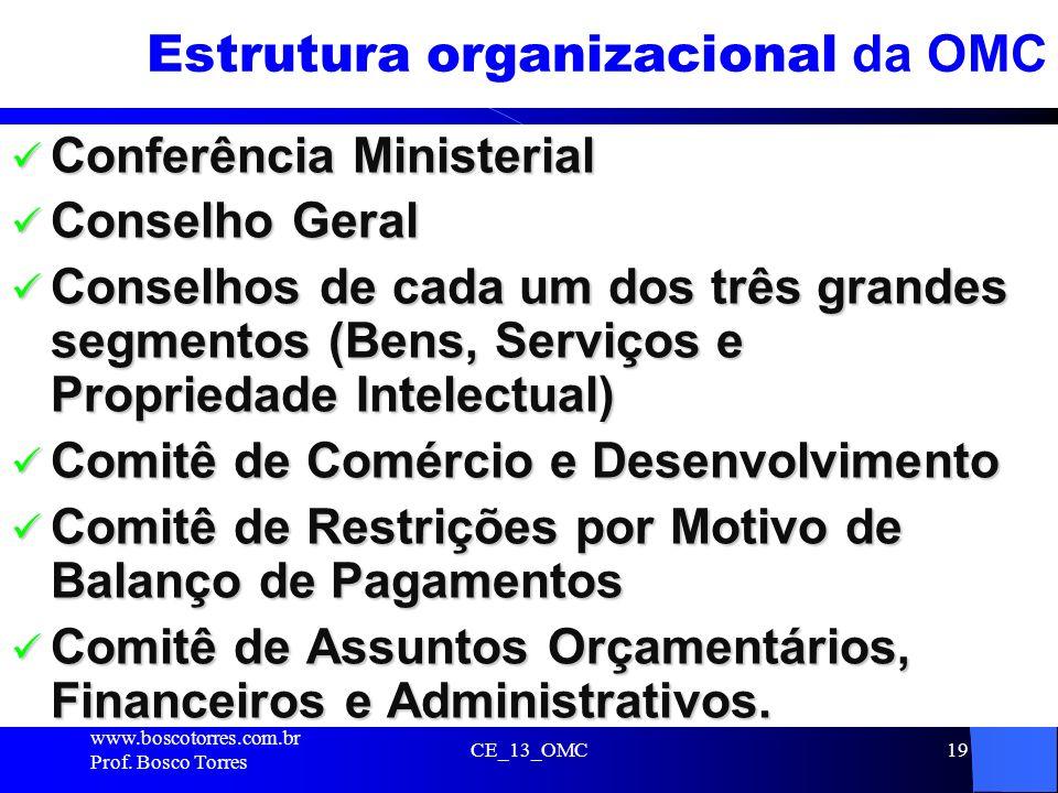 CE_13_OMC19 Estrutura organizacional da OMC Conferência Ministerial Conferência Ministerial Conselho Geral Conselho Geral Conselhos de cada um dos trê