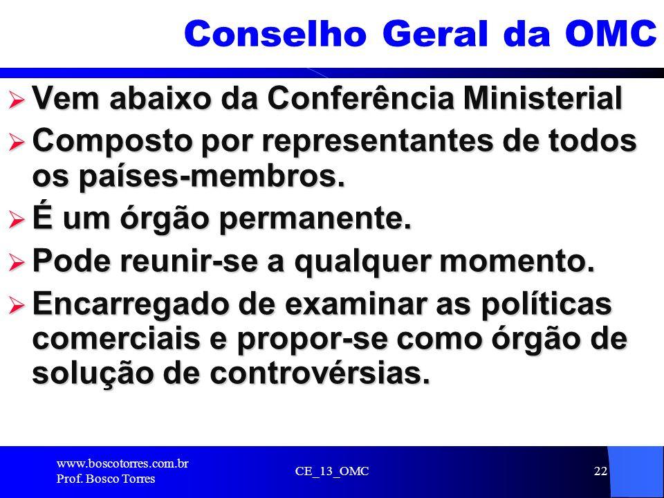 CE_13_OMC22 Conselho Geral da OMC Vem abaixo da Conferência Ministerial Vem abaixo da Conferência Ministerial Composto por representantes de todos os