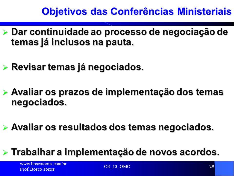 CE_13_OMC29 Objetivos das Conferências Ministeriais Dar continuidade ao processo de negociação de temas já inclusos na pauta. Dar continuidade ao proc